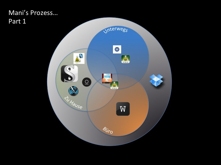 Mani's Prozess_D